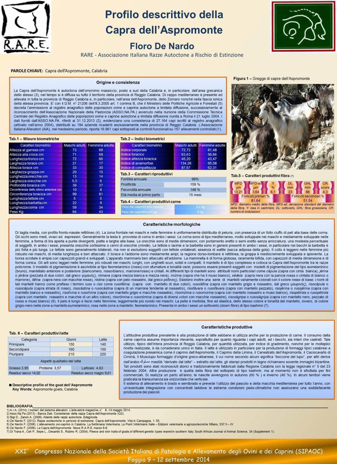 La scheda sulla Capra dell'Aspromonte, curata dal Dottor Floro De Nardo, uno dei massimi esperti di razza (cliccare per ingrandire)